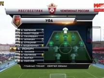 FC Ufa 0:2 CSKA Moskwa