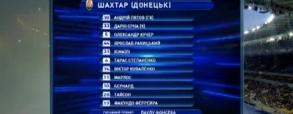Dynamo Kijów 0:1 Szachtar Donieck