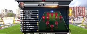 Amkar Perm 0:2 CSKA Moskwa