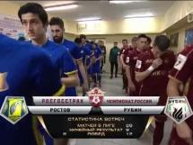 FK Rostov 4:2 Rubin Kazan