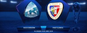 Ruch Chorzów 0:3 Piast Gliwice