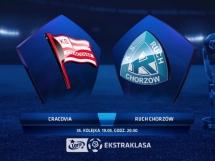 Cracovia Kraków 2:0 Ruch Chorzów