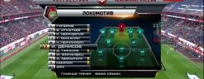 Lokomotiw Moskwa 0:2 Zenit St. Petersburg