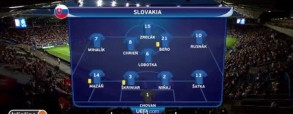 Słowacja U21 3:0 Szwecja U21