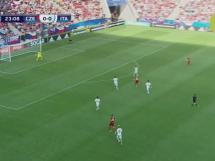 Czechy U21 3:1 Włochy U21