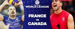 Brazylia 3:1 USA