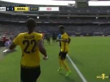 Curacao 0:2 Jamajka