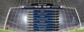 Buducnost 0:0 Partizan Belgrad