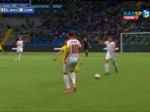 FK Astana 1:1 Spartaks Jurmała