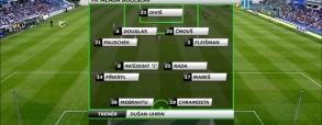 Mlada Boleslav 2:0 Shamrock Rovers