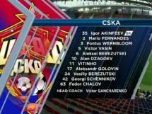 CSKA Moskwa 1:0 AEK Ateny