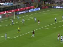 AC Milan 2:0 Universitatea Craiova