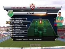 FC Ufa 3:2 Terek Grozny