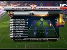 CSKA Moskwa 1:2 Rubin Kazan