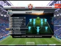 Zenit St. Petersburg 5:1 Spartak Moskwa