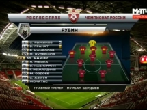Rubin Kazan 1:1 Lokomotiw Moskwa