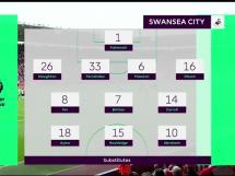 Southampton - Swansea City 0:0