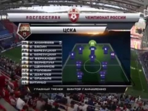 CSKA Moskwa 2:1 Spartak Moskwa