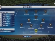 Karabach Agdam 1:0 FC Kopenhaga