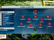 Sporting Lizbona 0:0 Steaua Bukareszt