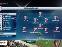 APOEL - Slavia Praga 2:0