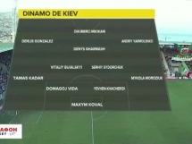 Maritimo Funchal 0:0 Dynamo Kijów