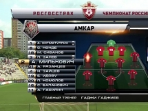 Amkar Perm 0:1 Zenit St. Petersburg