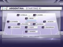 Argentyna 1:1 Wenezuela