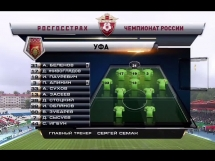 FC Ufa 0:1 FK Krasnodar