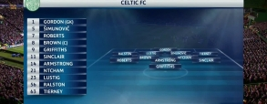 Celtic 0:5 PSG