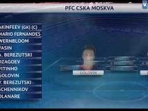 Benfica Lizbona 1:2 CSKA Moskwa
