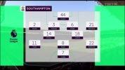 Southampton 0:1 Manchester United