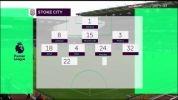 Stoke City - Chelsea Londyn