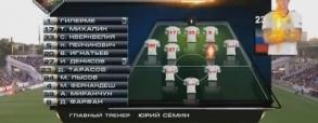 FK Rostov 0:1 Lokomotiw Moskwa