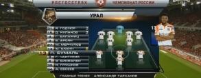 Spartak Moskwa 2:0 Urał Jekaterynburg