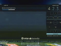 Espanyol Barcelona 0:0 Levante UD