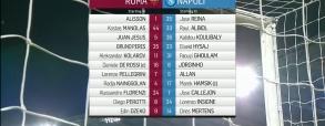 AS Roma 0:1 Napoli