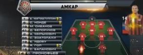 Amkar Perm 0:0 Tosno