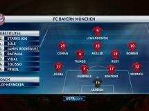 Bayern Monachium 3:0 Celtic