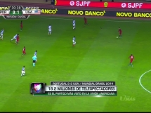 Portugalia 1:1 USA