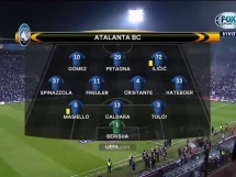 Atalanta 1:0 Olympique Lyon