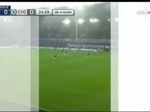 Everton 0:0 Chelsea Londyn