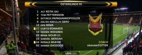 Östersunds FK 0:3 Arsenal Londyn