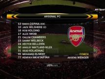 Arsenal Londyn 1:2 Östersunds FK