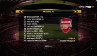 Arsenal przegrał z Ostersunds! [Wideo]