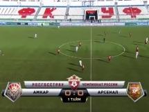 Amkar Perm 0:2 Arsenal Tula
