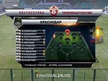 Dynamo Moskwa 0:0 FK Krasnodar