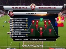 Spartak Moskwa - SKA Chabarowsk 1:0