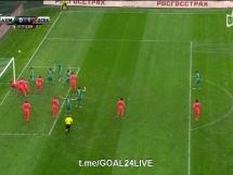 Terek Grozny 0:3 CSKA Moskwa