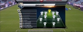 Dynamo Moskwa 2:1 Arsenal Tula